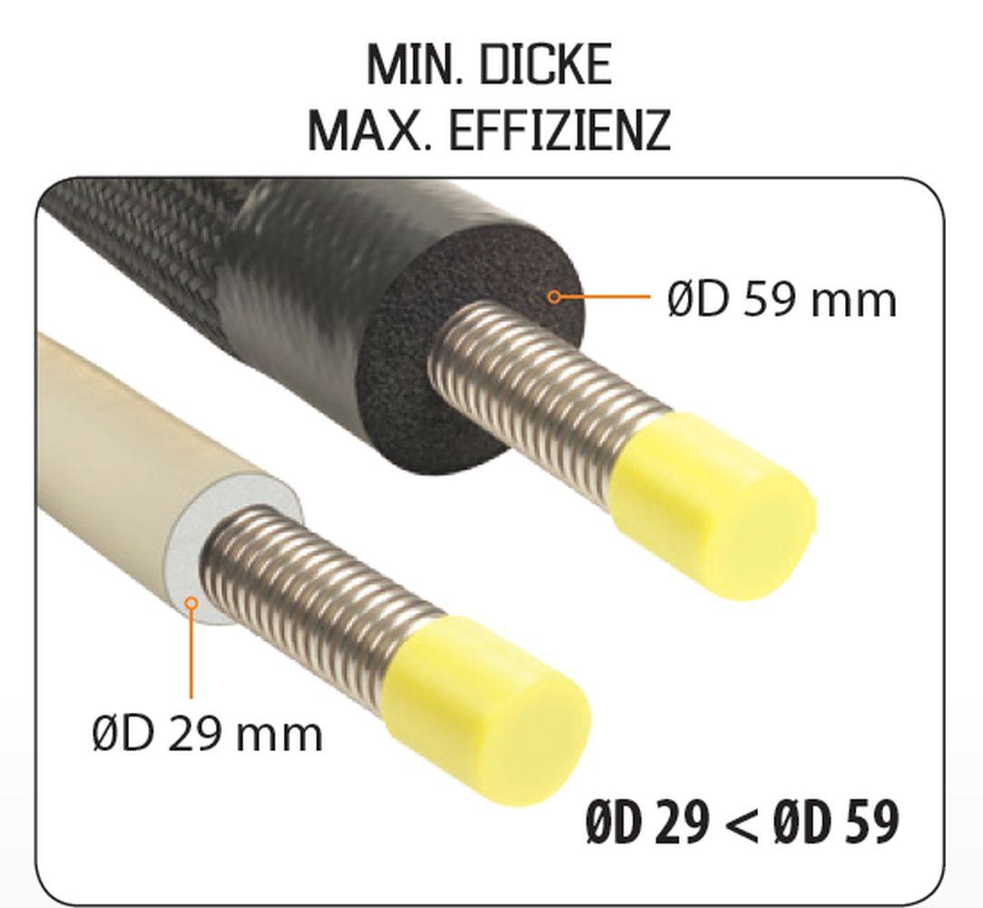 10m Nanoflex Duo DN 16 Twin Solarleitung Edelstahlwellrohr