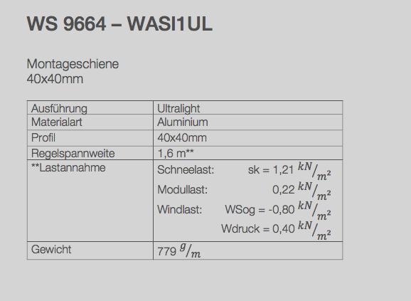 WS-9664-WASI1-UL-Daten